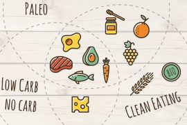 Ernährungstrends: Paleo, Clean Eating, Low Carb